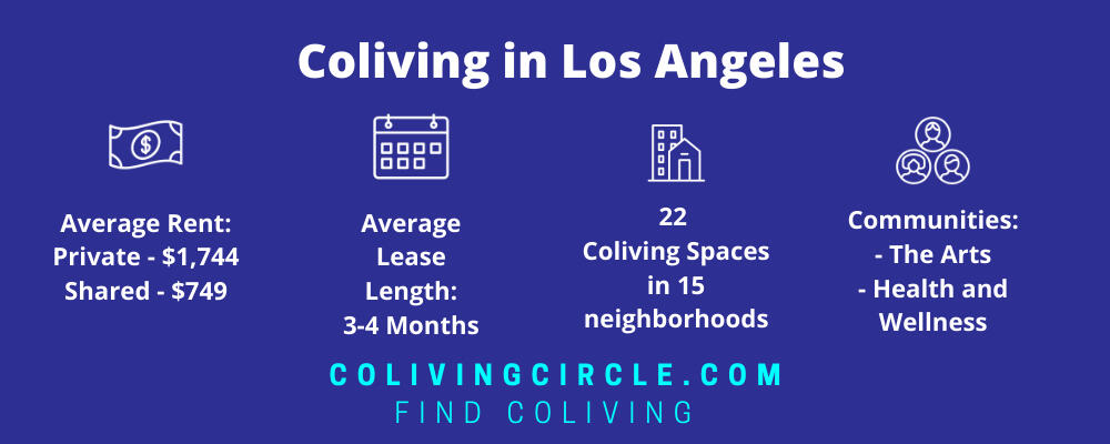 Co-Living in Los Angeles